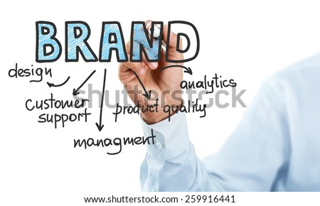 Businessman with pen drawing social network or multi level marketing connection concept illustration on a whiteboard. Isolated on white. - stock photo