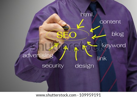 Businessman write a SEO keyword on screen - stock photo