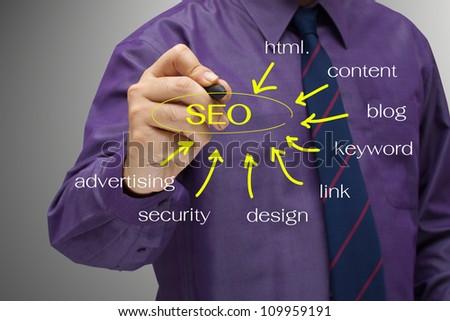 Businessman write a SEO keyword on screen - stock photo