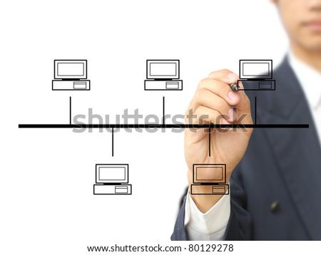 Businessman write Bus topology - stock photo