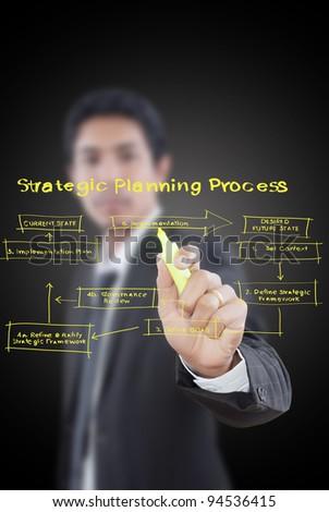 Businessman write business strategic planning on the whiteboard. - stock photo