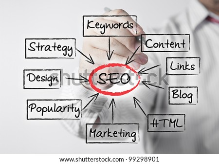 Businessman write conceptual SEO acronym (Search Engine Optimization) - stock photo