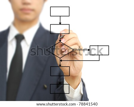 Businessman write decide diagram