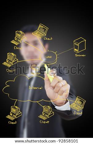 Businessman write LAN diagram on the whiteboard. - stock photo