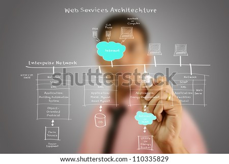 Businessman write web service diagram on the whiteboard. - stock photo