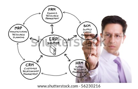 businessman writing a marketing erp diagram on the whiteboard - stock photo