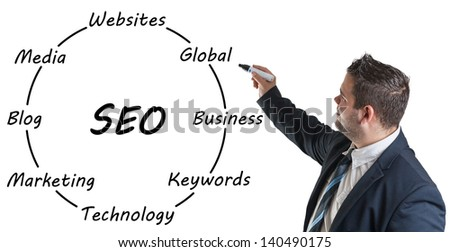 businessman writing a SEO schema on the whiteboard