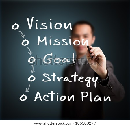 businessman writing business concept ( vision - mission - goal - strategy - action plan ) - stock photo