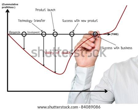 Businessman writing Business goal chart - stock photo
