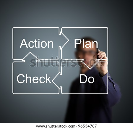 businessman writing control and continuous improvement method for business process, PDCA - plan - do - check - action circle - stock photo