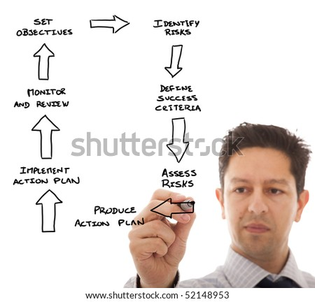 Businessman writing on a whiteboard a business plan - stock photo