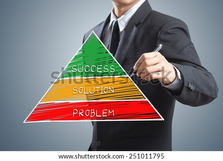 Businessman writing problem, solution, success concept chart - stock photo