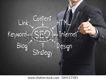Businessman writing SEO process diagram, Internet concept  - stock photo