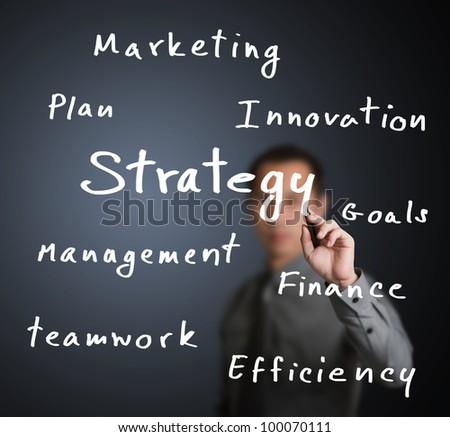 businessman writing strategy and others business related word
