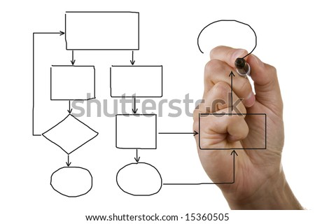 Businessmans hand drawing an empty flow chart