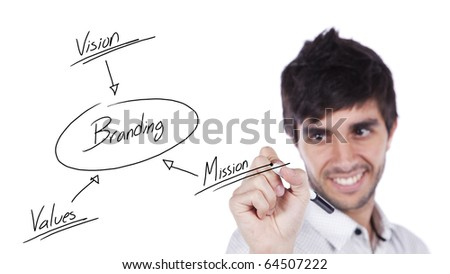 businessmen drawing a branding solution diagram on a whiteboard (selective focus)