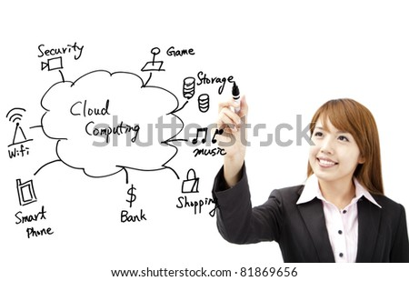 businesswoman draw cloud computing application - stock photo