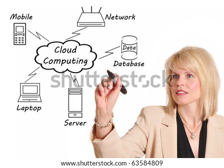 Businesswoman drawing a Cloud Computing diagram on the whiteboard - stock photo