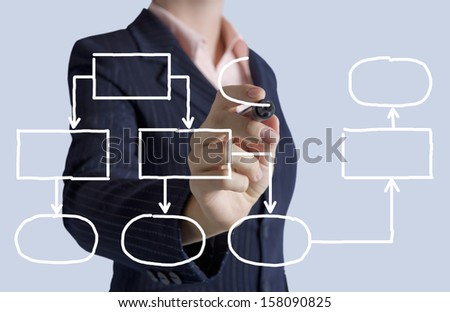 Businesswoman drawing a diagram