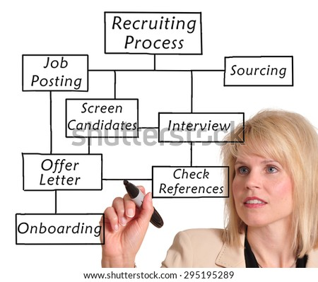 Businesswoman drawing a recruitment process diagram - stock photo