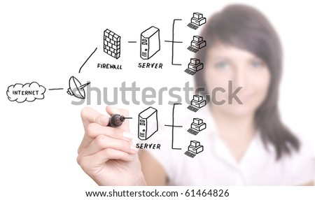 businesswoman drawing a security plan for a firewall system (selective focus) - stock photo