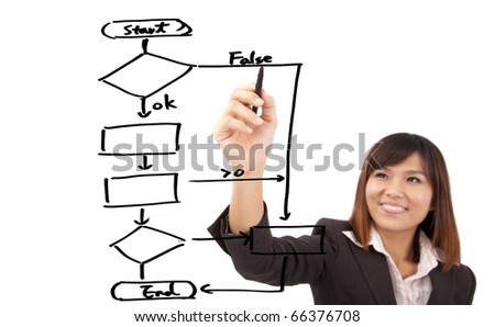 businesswoman drawing a work flow diagram - stock photo