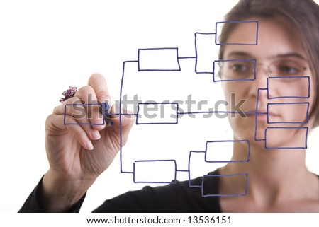 businesswoman drawing an organization chart on a white board (focus on the draw and point of the pen)