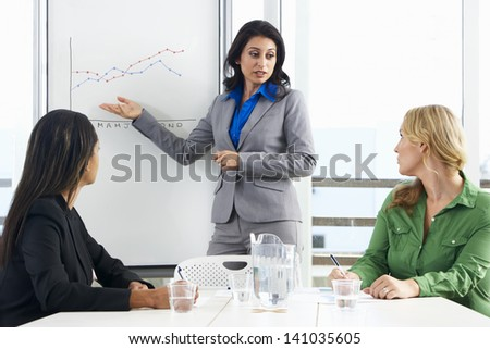 Businesswoman Giving Presentation To Female Colleagues - stock photo