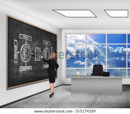 businesswoman in classroom pointing on blackboard with drawing business to business concept - stock photo