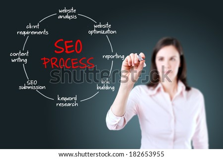 Businesswoman touching virtual screen with SEO process information. - stock photo