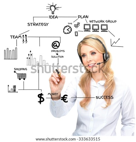 Businesswoman with headset drawing virtual business diagram