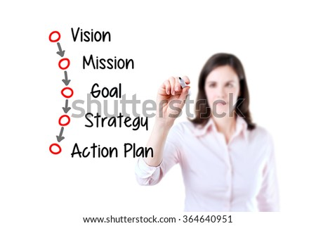 Businesswoman writing business process concept (vision - mission - goal - strategy - action plan). White background.