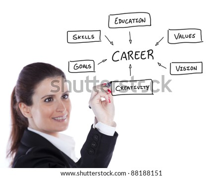 Businesswoman writing in the whiteboard her plan for a successful career (selective focus) - stock photo