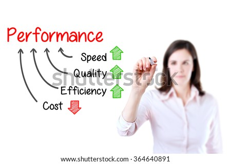 Businesswoman writing performance concept of increase quality speed efficiency and reduce cost. White background. - stock photo