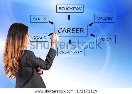Businesswoman writing plan for a successful career - stock photo