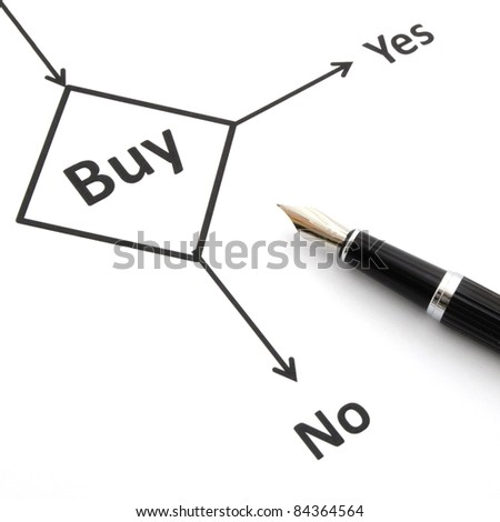 buy decision concept with flowchart and pen on white