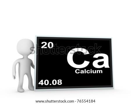 calcium panel - stock photo