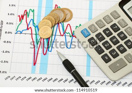Calculator, coins and pen laying on chart - stock photo