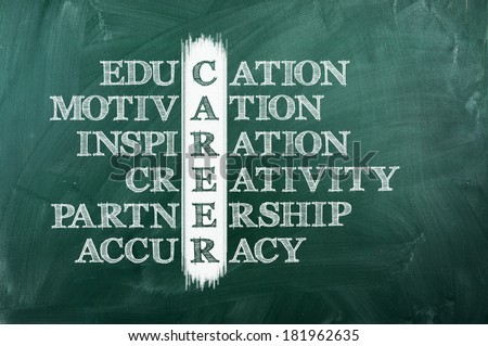 career acronym concept written on green blackboard