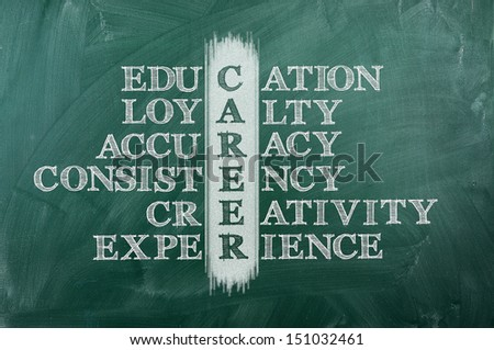 Career and other related words in acronym , handwritten in crossword on green blackboard