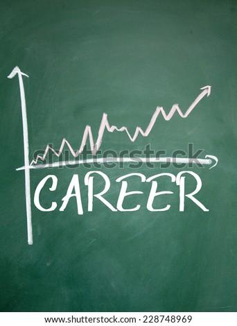 career chart sign on blackboard - stock photo