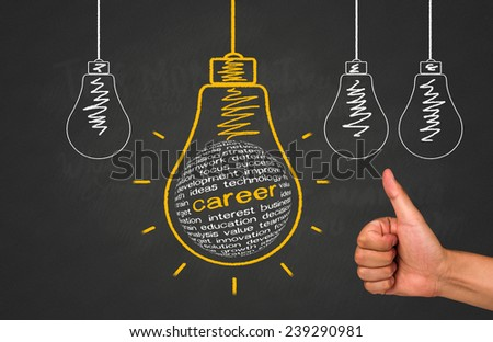 career concept with business words in light bulb - stock photo