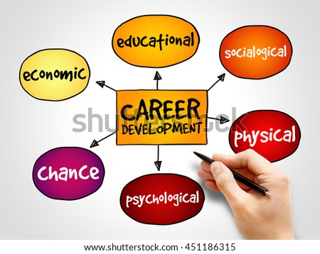 Career development mind map, business concept background - stock photo