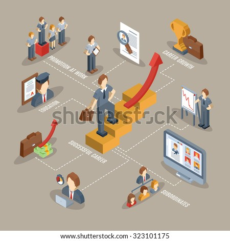 Career flowchart with isometric business motivation and promotion symbols  illustration