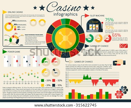 Casino infographics set with gambling and fortune games symbols and charts  illustration - stock photo