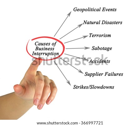 Causes of Business Interruption - stock photo