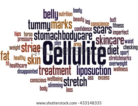 Cellulite, word cloud concept on white background.