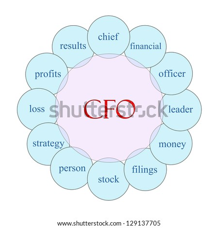 Financial officer stock photos images pictures shutterstock - Chief financial officer cfo ...