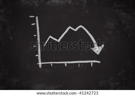 Chalk drawing of stock market crash. Economic depression concept. - stock photo