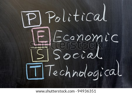 Chalk drawing - PEST: political, economic, social, technological